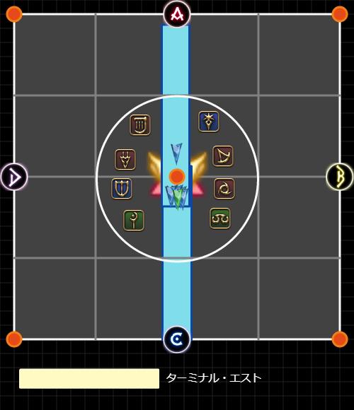 ①ガンシールド:魔導カウンター